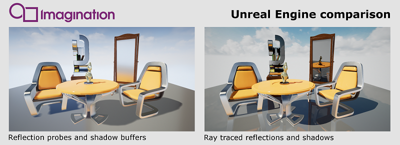 GDC 2017. Unity, Unreal quietly gearing up for hardware ray tracing.