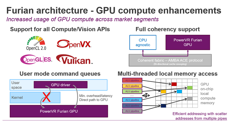 Imagination Technologies takes aim at VR and AR with new PowerVR Series 8 architecture.