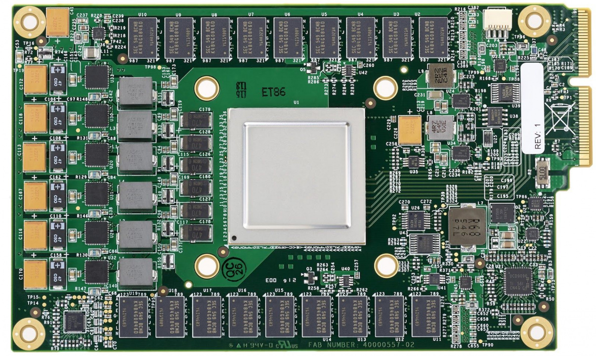 A first detailed look at Google's TPU